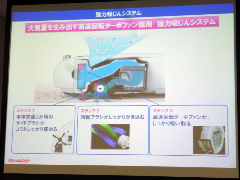 高速回転ターボファン搭載の「強力吸塵システム」を採用