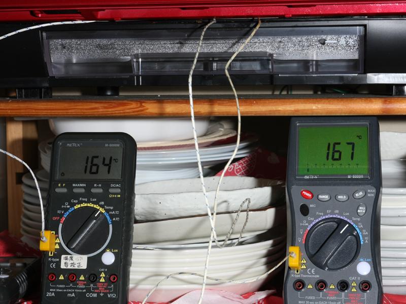 左は庫内奥、右は庫内手前の温度。差は誤差レベルの3℃だ。設定温度は180℃になっているが、170~180℃程度の間で温度調節をしてるようだ