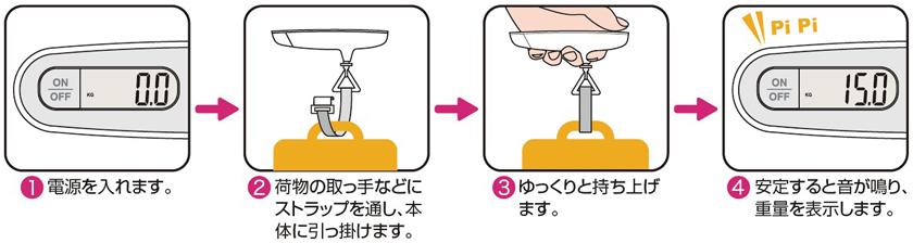 電源を入れて持ち手に取り付け、ゆっくり引き上げると、安定した時に音が鳴り、重量を表示する