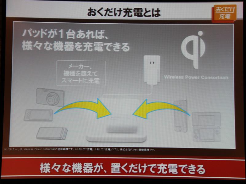 一部のモバイルバッテリーではQi規格に対応。同規格に対応したパッドに置くだけで充電できる