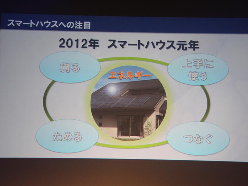 パナソニックでは2012年を「スマートハウス元年」と設定している