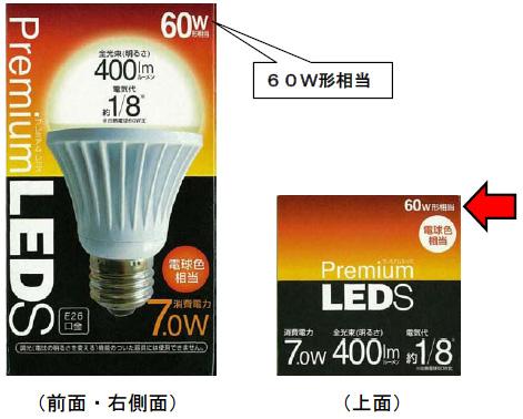 家電量販店のエディオンブランドで販売されたLED電球も、表示と実際の明るさが異なっていた