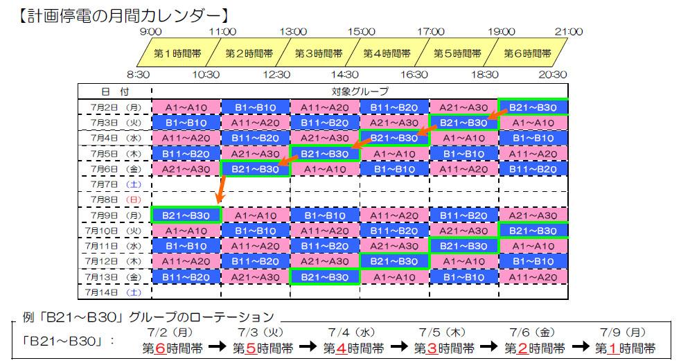 計画停電の予定カレンダーの例(九州電力)。特定のサブグループに負荷がかからないようにローテーションも行なう