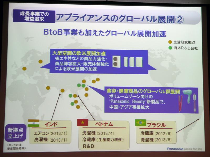 大型空調や、美容機器を軸としてBtoB事業のグローバル展開も進めていく