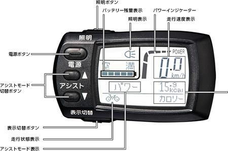 電池残量/スピード/走行距離/平均速度/最高速度/積算距離/消費カロリーが表示される「液晶マルチコントロールサイクルメータ2」