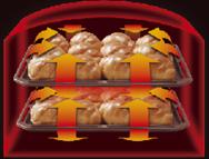 周囲にスリットを設けた「遠赤包み焼き角皿」を採用しているため、上下2段で調理した際にも、庫内に回った熱風を上下に循環させ、食品を前後左右から包み込み焼き上げる