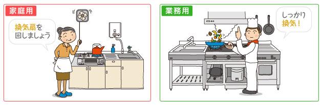 東京ガスのサイトで公開されている換気を呼びかけるイラスト