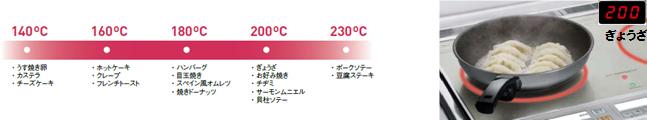 調理メニューに応じて火力を5段階で設定可能。自動で加熱を停止するタイマー機能も備える