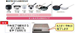 光・揚げ物温度調節機能では、小型の鍋や少量の油での揚げ物にも対応。予熱を流量を音声で知らせる機能も新たに搭載し、使い勝手がよくなった