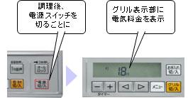 据置タイプのIHクッキングヒーターとしては初めて音声ガイド機能を搭載