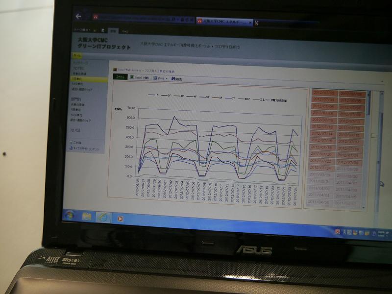 教職員や学生はポータルサイトで提供されるデータを加工することもできる