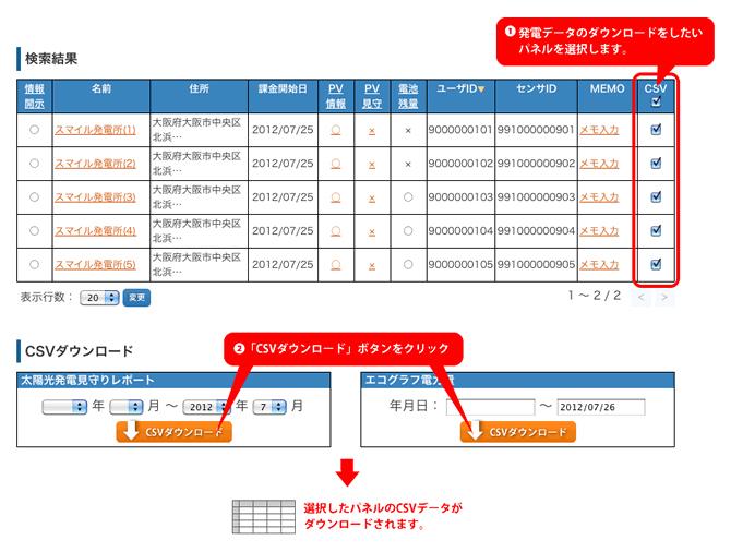 システム全体のデータをCSVファイルでダウンロードすることも可能。施工会社や管理会社などとも共有できる