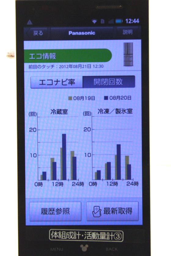エコ情報では、扉の開閉回数もグラフ化して表示。時間帯別に、回数の増減を確認できる