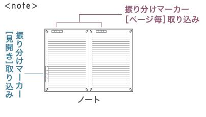 ノートタイプは罫入りのページのみで構成されている