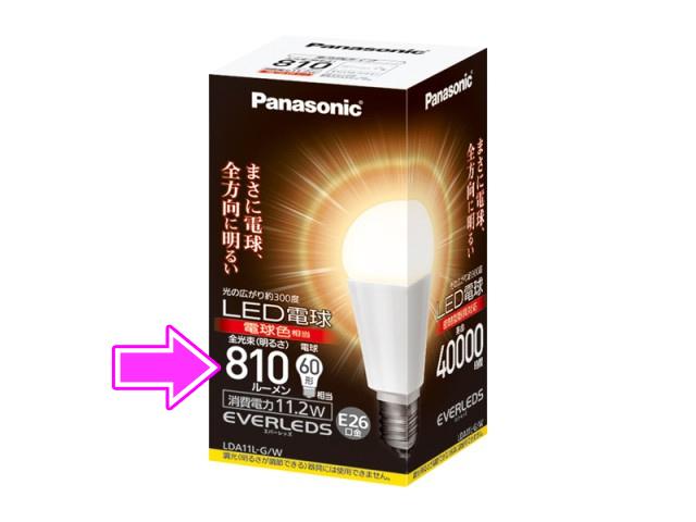 LED電球のパッケージに表示されている「lm(ルーメン)」の数値(写真の矢印部分)。この数値はどこから出てくるのか?