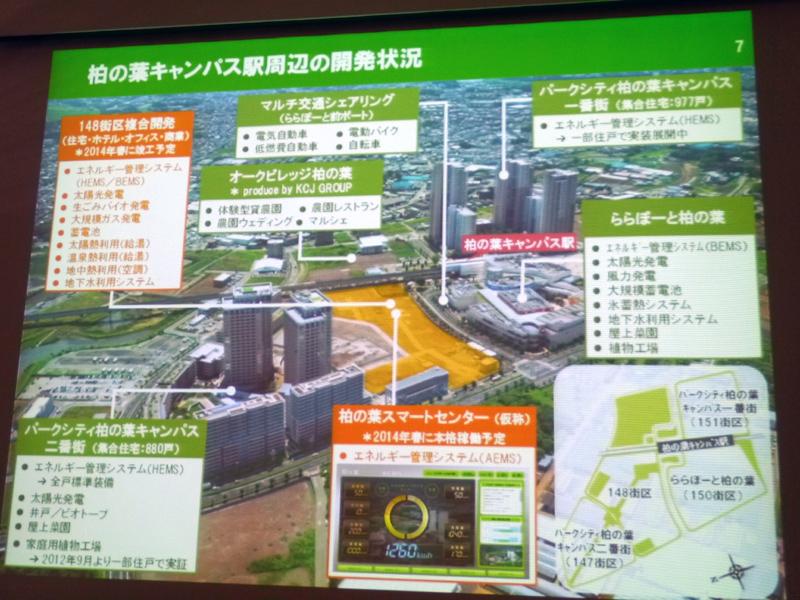 三井不動産グループが千葉県・柏の葉キャンパスシティにおいて推進している街づくり「柏の葉スマートシティプロジェクト」の一環として開設される