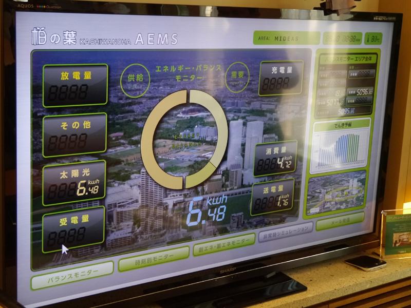 街全体のエネルギーを、テレビ画面で確認することも可能
