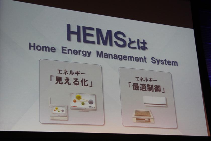 HEMSとは、ホーム(H)・エネルギー(E)・マネジメント(M)・システム(S)の略。エネルギーを見える化し、機器を制御するなど、家庭におけるエネルギーを管理するシステムとなる