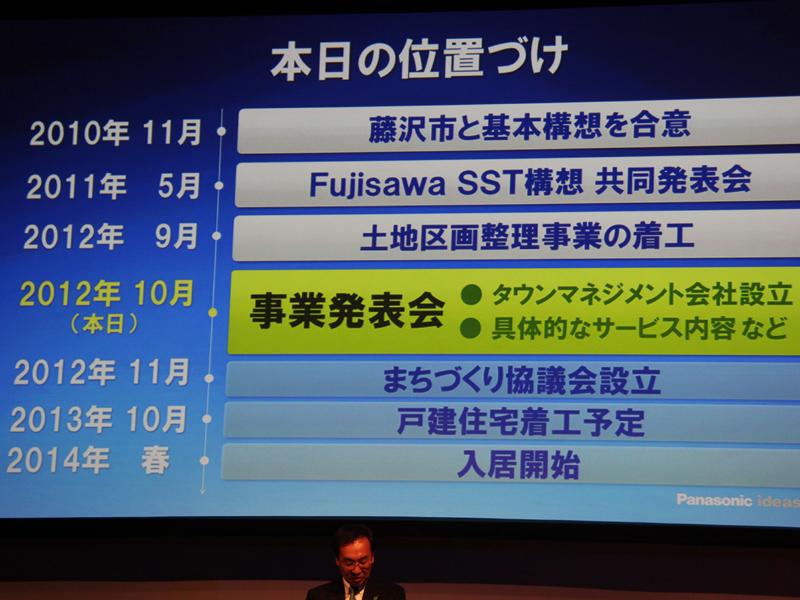 Fujisawa SSTの今後の計画。街開き(入居開始)は2014年春を予定している