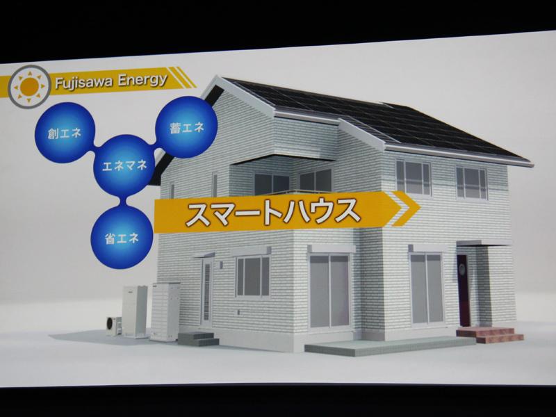 各住戸に太陽電池と蓄電池、それらを上手にコントロールする「エネマネ」を搭載。街全体では、太陽電池・蓄電池の発電出力は3MWずつとなる