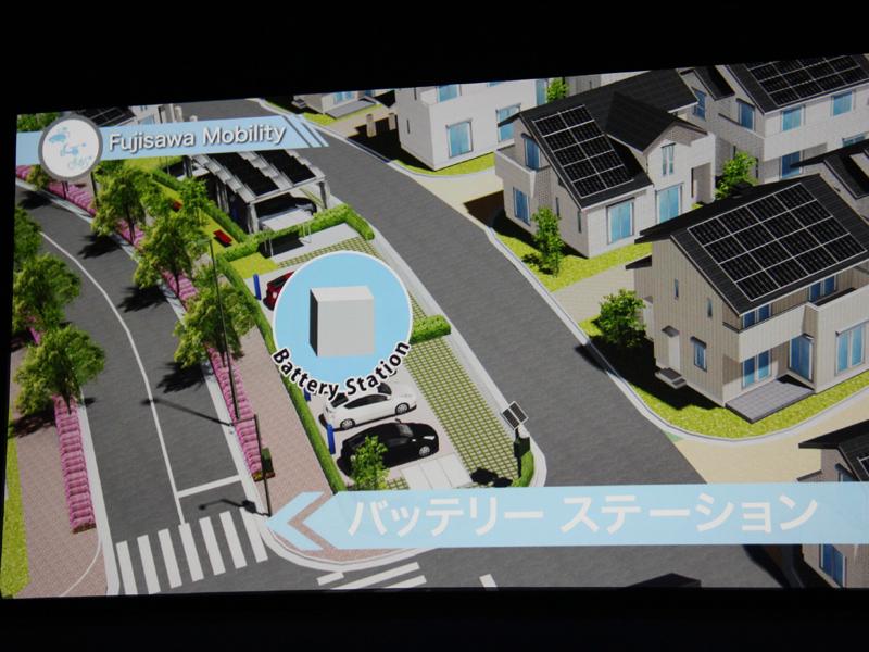 「バッテリーステーション」では、各モビリティの充電バッテリーがレンタルできる