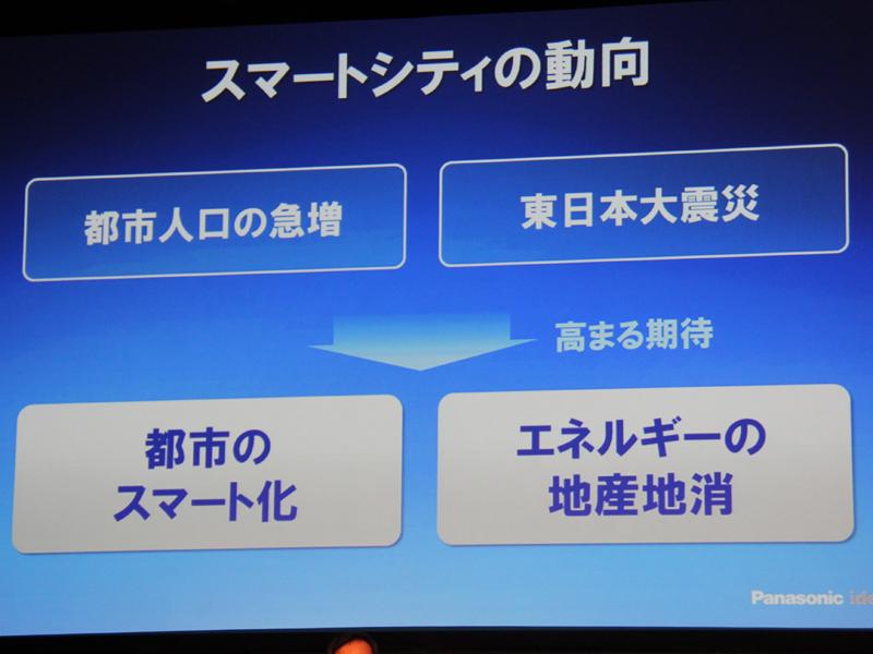 都市人口の急増や東日本大震災の影響により、都市のスマート化とエネルギーの地産地消が求められているという