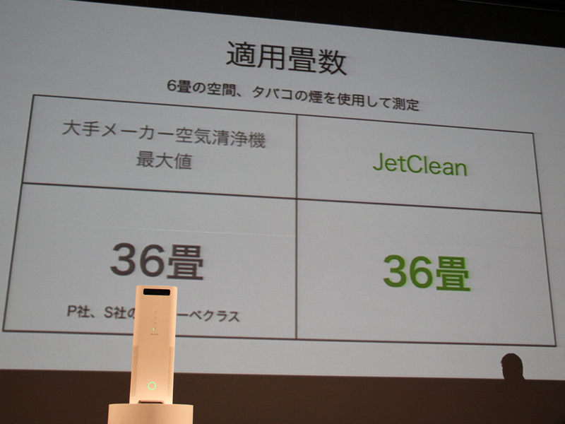 JetCleanの適用畳数は36畳