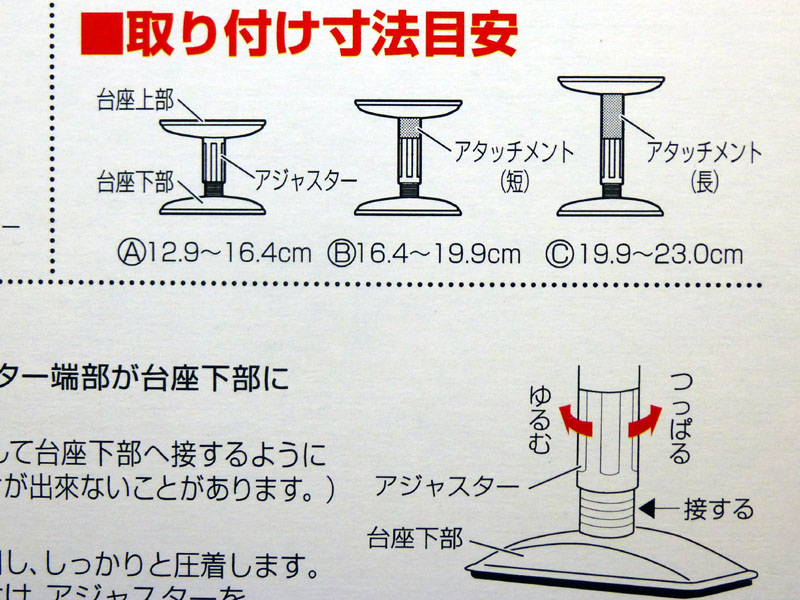取り付け場所に合わせた部品の組み合わせ方