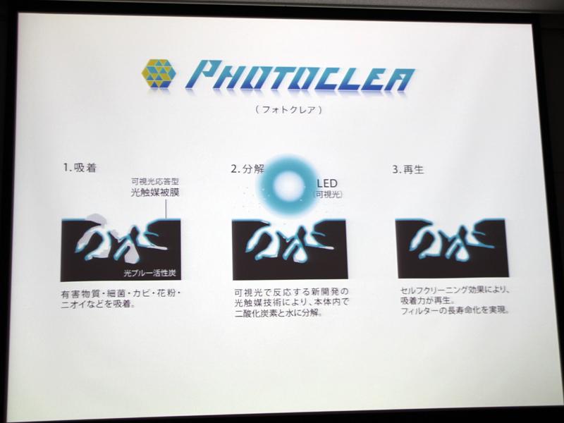 独自のフィルターテクノロジー「フォトクレア」を搭載。活性炭を光触媒でコーティングすることで、ニオイの吸着力を維持する