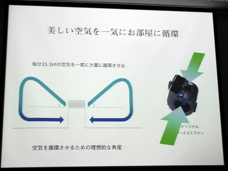 独自の「ツインブーストファン」採用により、毎分15.3立方mの空気を清浄。吸気口から空気を大量に取り込み、フィルターを通過した空気を本体上部から室内に送り込む