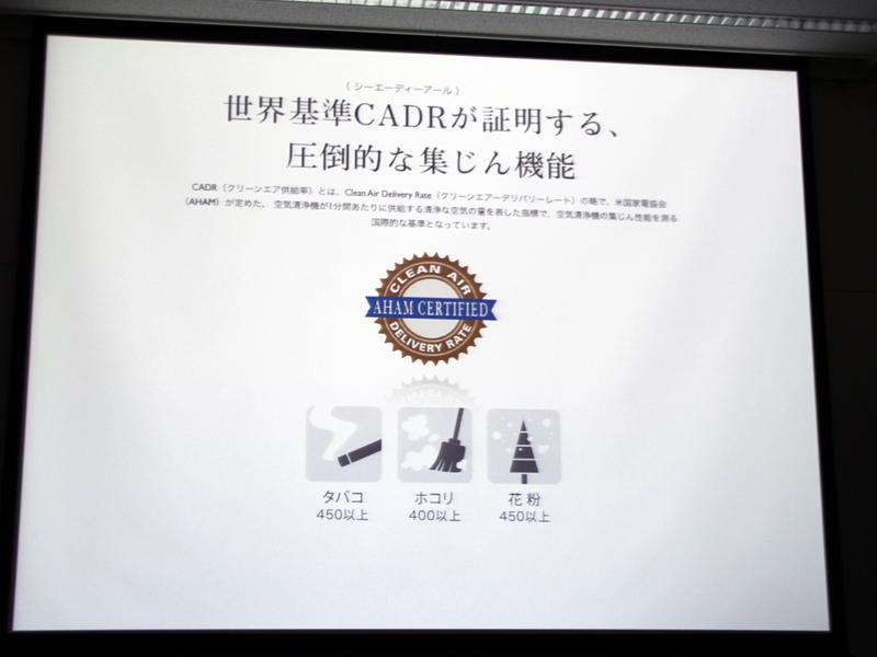 タバコの煙、花粉、ホコリの基準において日本メーカーとして初めてCADR最高値を獲得した