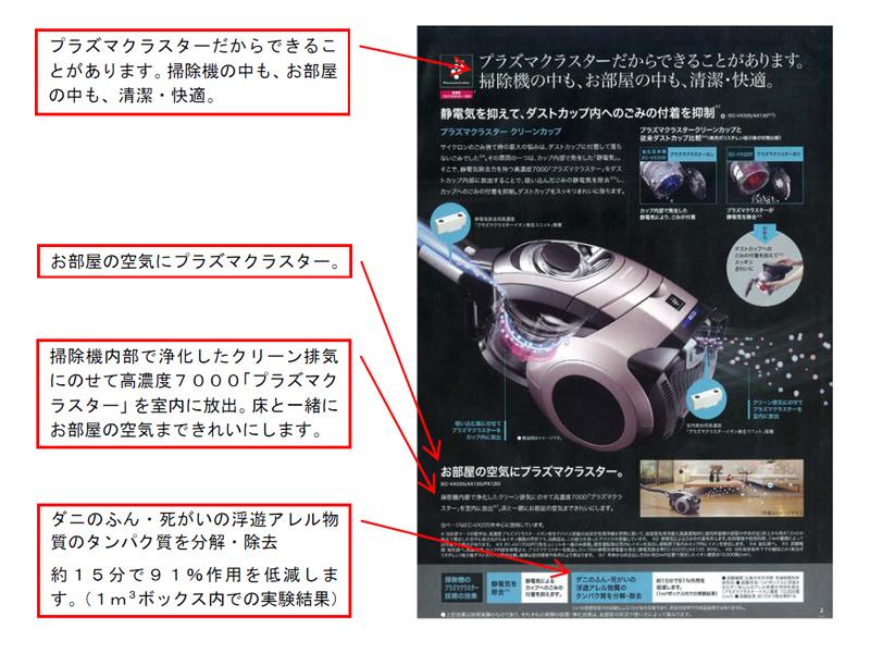 問題となったシャープの掃除機のカタログ(右)とその表現(左)