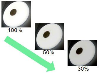 調光は30%、50%、100%の3段階から選べる