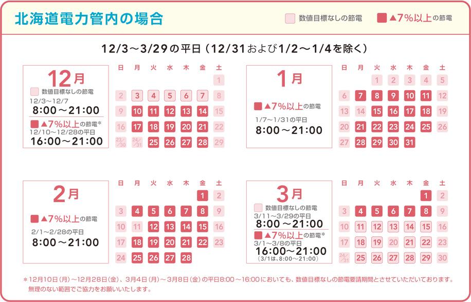 北海道電力の節電カレンダー(政府の節電ポータルサイトより)