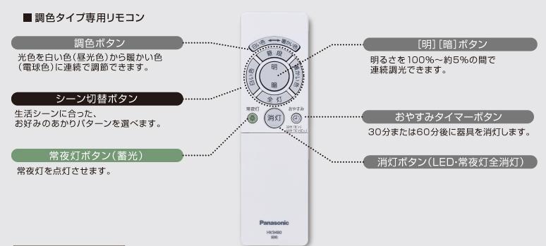 HH-LP750Aに付属のリモコンでは、無段階の調光・調色のほか、シーンに合わせて5つの設定からあかりを調節できる