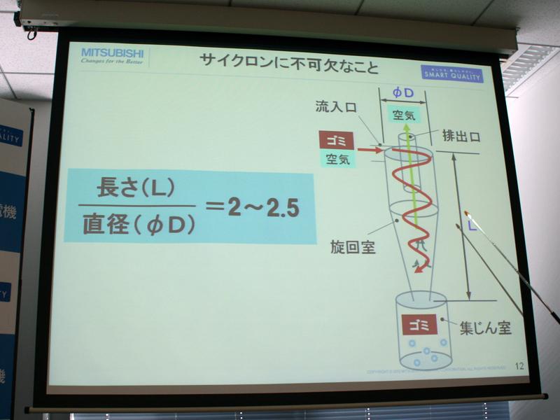 三菱電機によると、旋回室にはある程度の長さと直径が必要だという