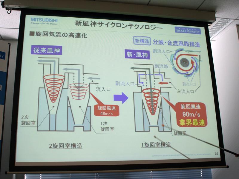 旋回室の長さと直径を維持するために、従来モデルでは、旋回室を2つ搭載していた。新モデルでは、新たな気流技術を搭載することによって旋回室を1つに変更した