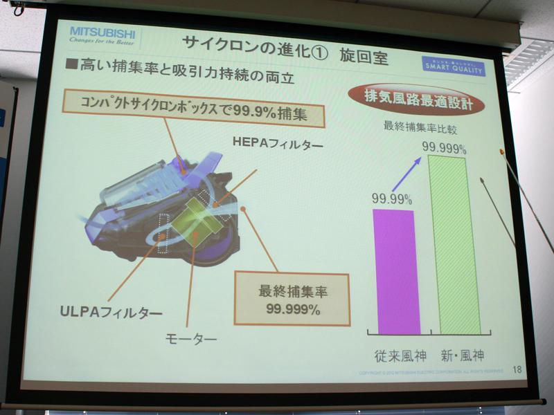 モーターを挟むようにして高性能の「ULPAフィルター」と「HEPAフィルター」を搭載する