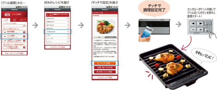 スマートフォンのアプリから調理温度や時間を設定できる