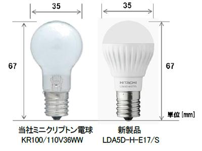ミニクリプトン電球とほぼ同じサイズで置き換えられる