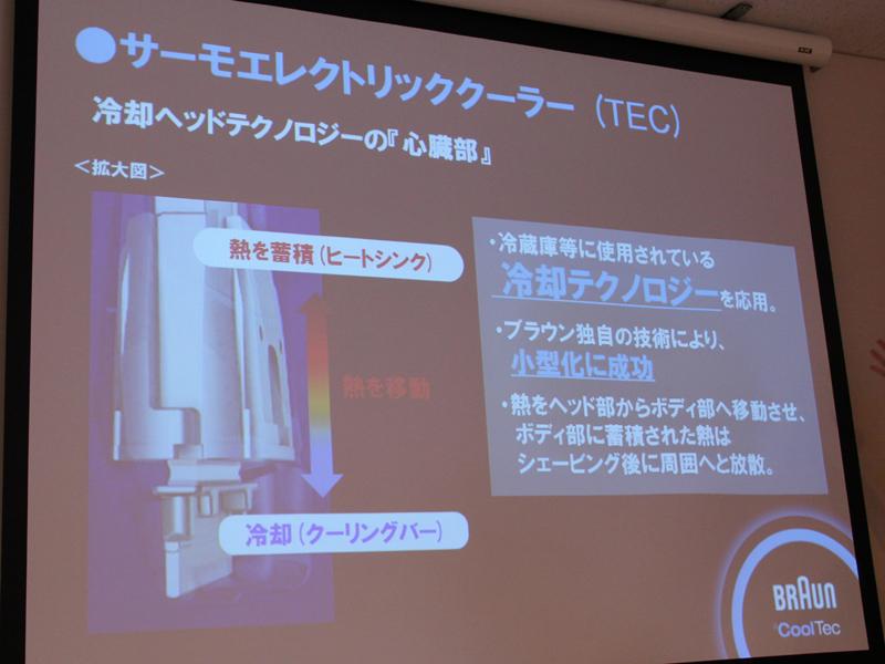サーモエレクトリッククーラーは本製品の心臓部。クーリングバーを冷却するとともに、ヘッド部の熱をボティに移動している