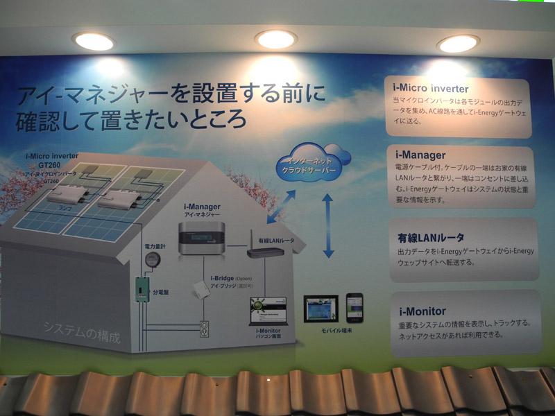 「i-Micro inverter」は1つのパネルに1つ取り付けることで、システムの監視がしやすいという