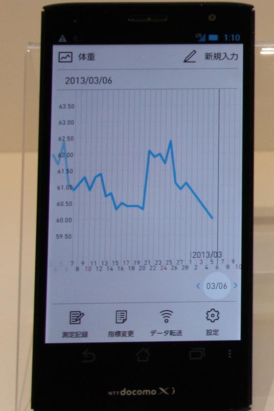 これまでオムロンが提供してきたスマートフォンアプリ「からだグラフ」の体重表示の様子。表示形式などは大きく変更はないという