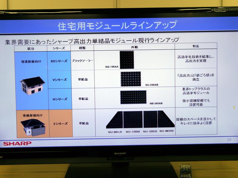 住宅用モジュール製品群の一覧