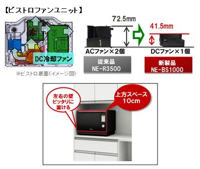 DCファンを搭載することで、従来よりも体積が小型化された。食器棚に設置できるよう配慮しているという