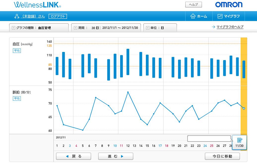 ウェルネスリンクの「マイグラフ」。血圧の最高値と最低値を棒グラフで、脈拍を折れ線グラフで一覧できる