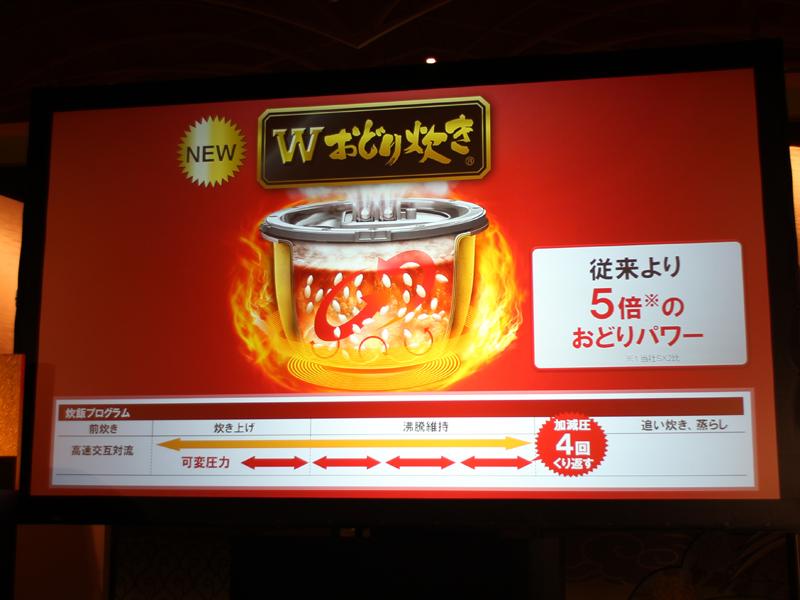 2つの技術を組み合わせた「W(ダブル)おどり炊き」により、米の攪拌率は大幅に向上したという