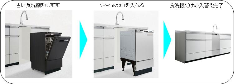 既存のシステムキッチンから、食洗機を入れ替えるだけ