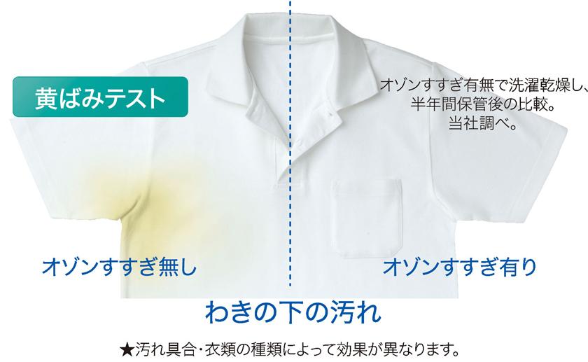 「オゾンすすぎ」機能では、襟や袖のしつこい皮脂汚れを分解し、黄ばみを抑える