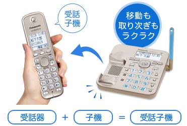 受話子機がコードレスで取り次ぎに便利
